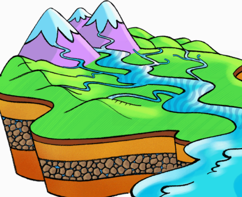 Explore Watersheds